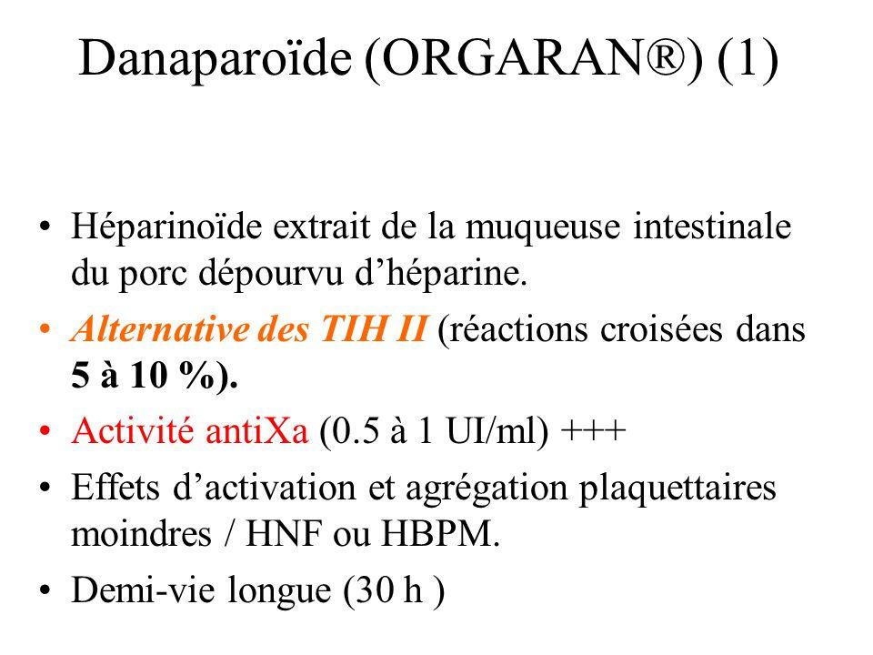 Danaparoïde (ORGARAN®) (1) Héparinoïde extrait de la muqueuse intestinale du porc dépourvu dhéparine. Alternative des TIH II (réactions croisées dans