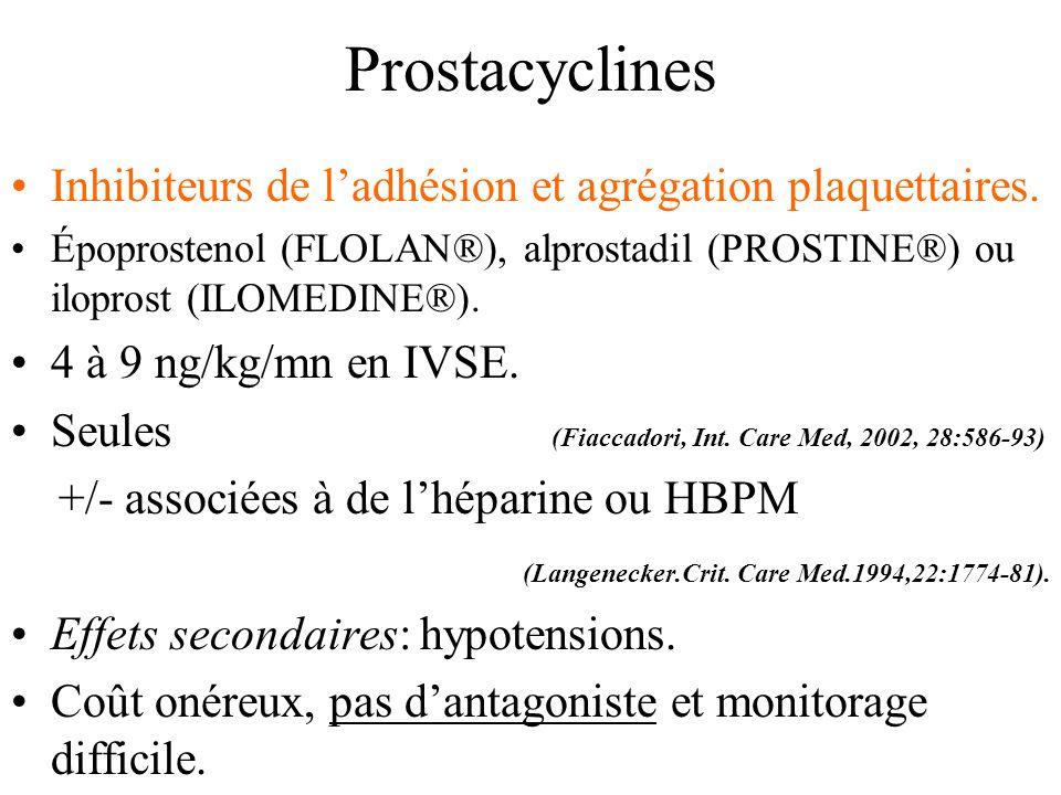 Prostacyclines Inhibiteurs de ladhésion et agrégation plaquettaires. Époprostenol (FLOLAN®), alprostadil (PROSTINE®) ou iloprost (ILOMEDINE®). 4 à 9 n