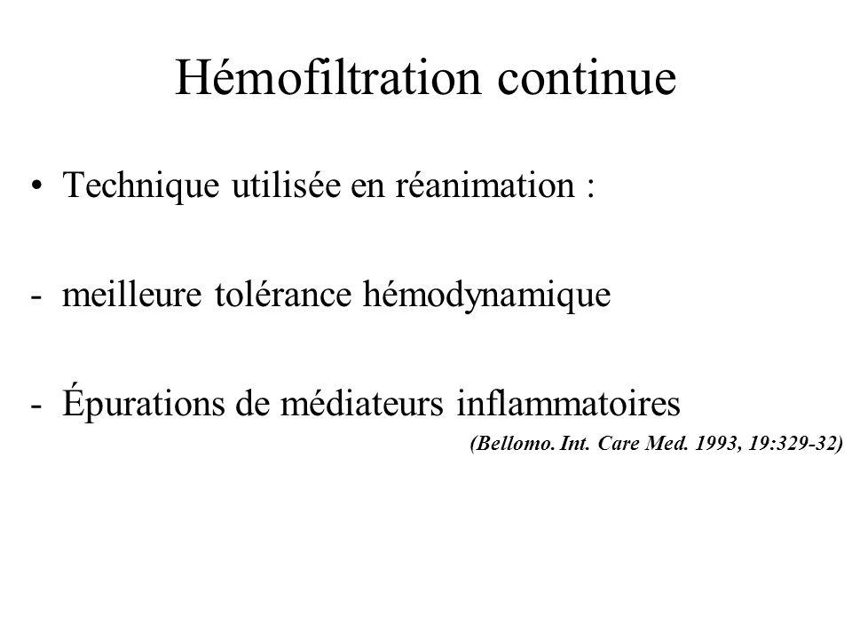 Hémofiltration continue Technique utilisée en réanimation : -meilleure tolérance hémodynamique -Épurations de médiateurs inflammatoires (Bellomo. Int.