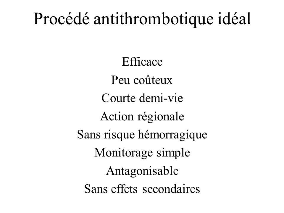 Lépirudine (REFLUDAN®) Puissant antithrombine sélectif et spécifique.