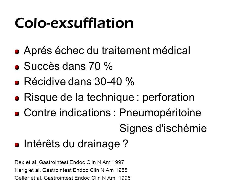 Colo-exsufflation Aprés échec du traitement médical Succès dans 70 % Récidive dans 30-40 % Risque de la technique : perforation Contre indications : Pneumopéritoine Signes d ischémie Intérêts du drainage .