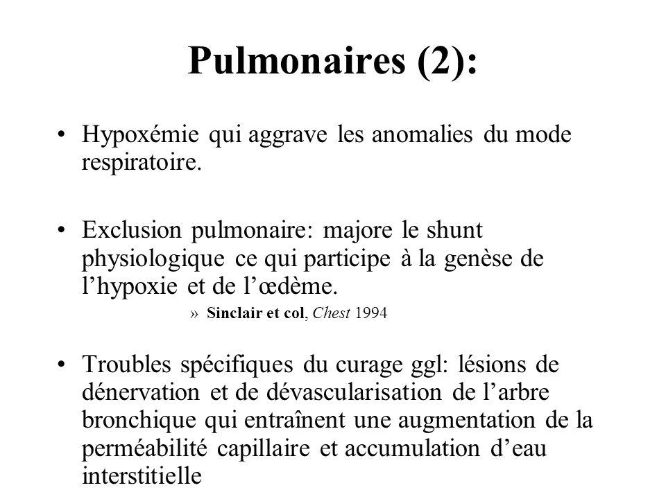 Pulmonaires (2): Hypoxémie qui aggrave les anomalies du mode respiratoire. Exclusion pulmonaire: majore le shunt physiologique ce qui participe à la g