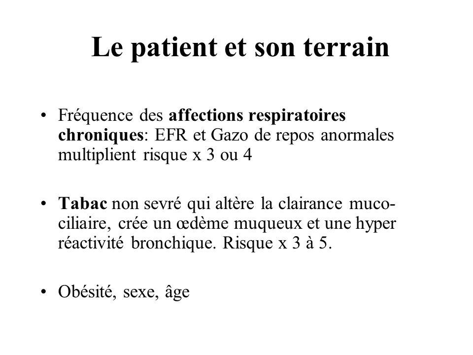Le patient et son terrain Fréquence des affections respiratoires chroniques: EFR et Gazo de repos anormales multiplient risque x 3 ou 4 Tabac non sevr