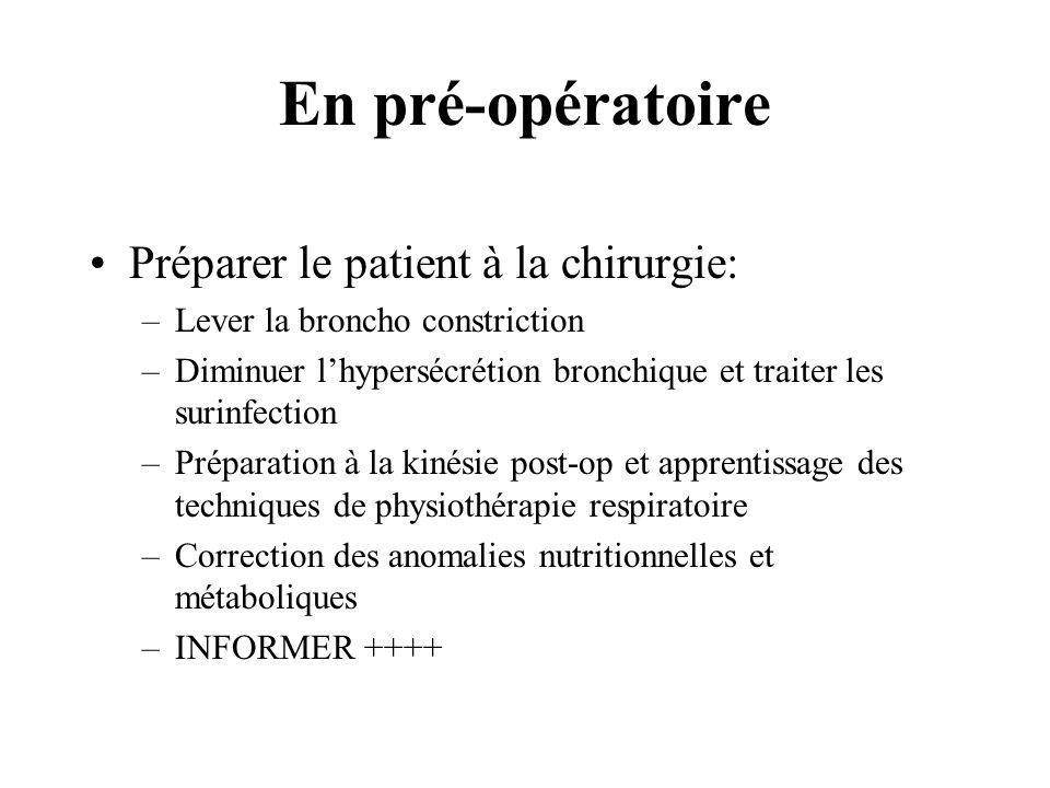 En pré-opératoire Préparer le patient à la chirurgie: –Lever la broncho constriction –Diminuer lhypersécrétion bronchique et traiter les surinfection