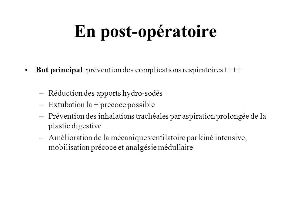 En post-opératoire But principal: prévention des complications respiratoires++++ –Réduction des apports hydro-sodés –Extubation la + précoce possible
