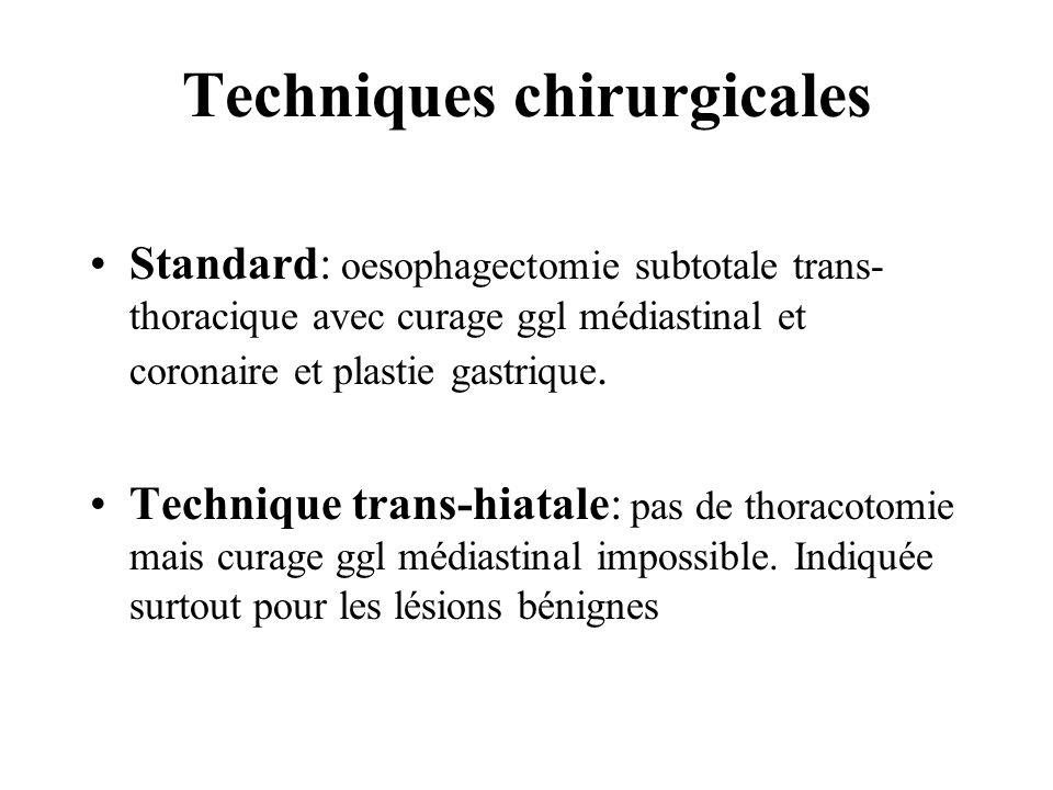 Techniques chirurgicales Standard: oesophagectomie subtotale trans- thoracique avec curage ggl médiastinal et coronaire et plastie gastrique.