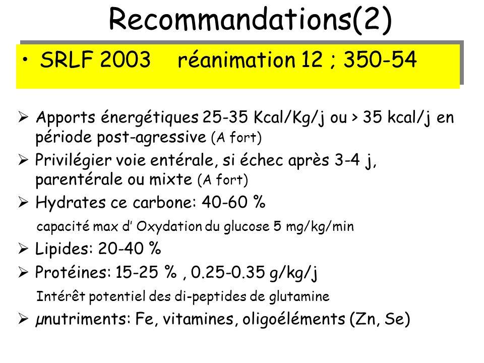 Recommandations(2) Apports énergétiques 25-35 Kcal/Kg/j ou > 35 kcal/j en période post-agressive (A fort) Privilégier voie entérale, si échec après 3-