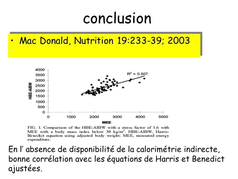 conclusion Mac Donald, Nutrition 19:233-39; 2003 En l absence de disponibilité de la calorimétrie indirecte, bonne corrélation avec les équations de H