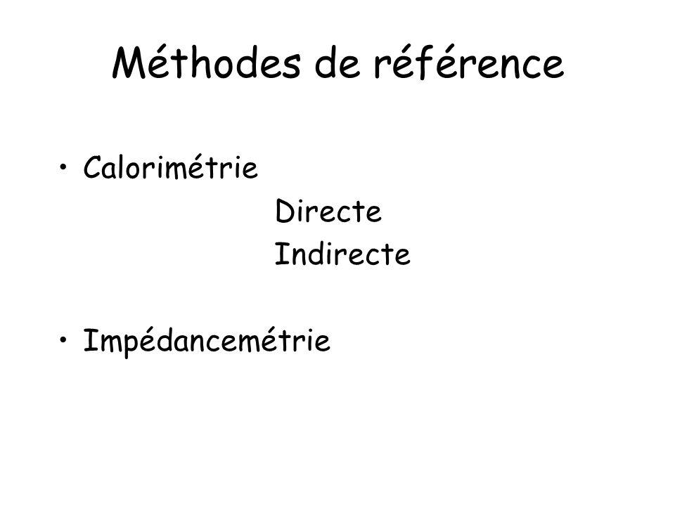 Méthodes de référence Calorimétrie Directe Indirecte Impédancemétrie