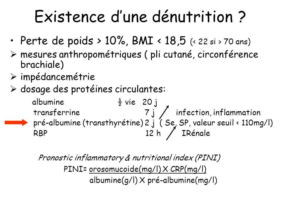 Existence dune dénutrition ? Perte de poids > 10%, BMI 70 ans) mesures anthropométriques ( pli cutané, circonférence brachiale) impédancemétrie dosage