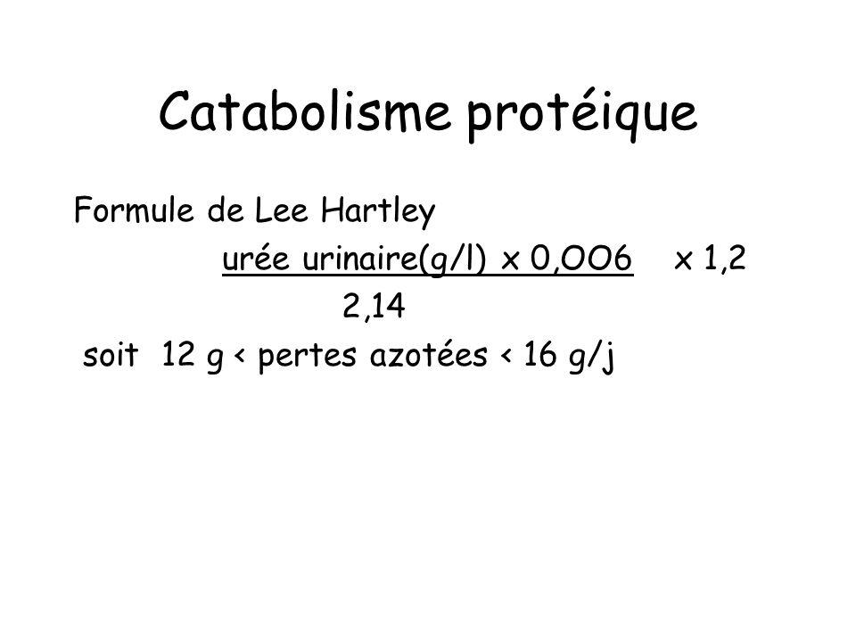 Catabolisme protéique Formule de Lee Hartley urée urinaire(g/l) x 0,OO6 x 1,2 2,14 soit 12 g < pertes azotées < 16 g/j