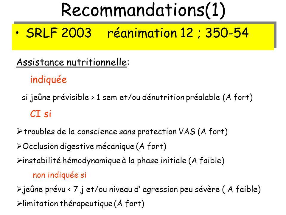 Recommandations(1) SRLF 2003 réanimation 12 ; 350-54 Assistance nutritionnelle: indiquée si jeûne prévisible > 1 sem et/ou dénutrition préalable (A fo