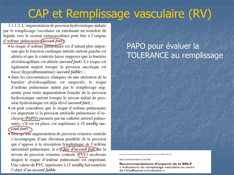 CAP et Remplissage vasculaire (RV) PAPO pour évaluer la TOLERANCE au remplissage