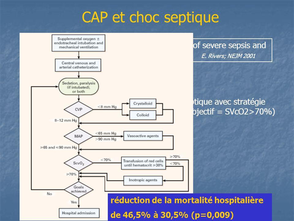 CAP et choc septique - Prospectif randomisé de 1997 à 2000 - traitement précoce de malades en choc septique avec stratégie thérapeutique guidée par SV