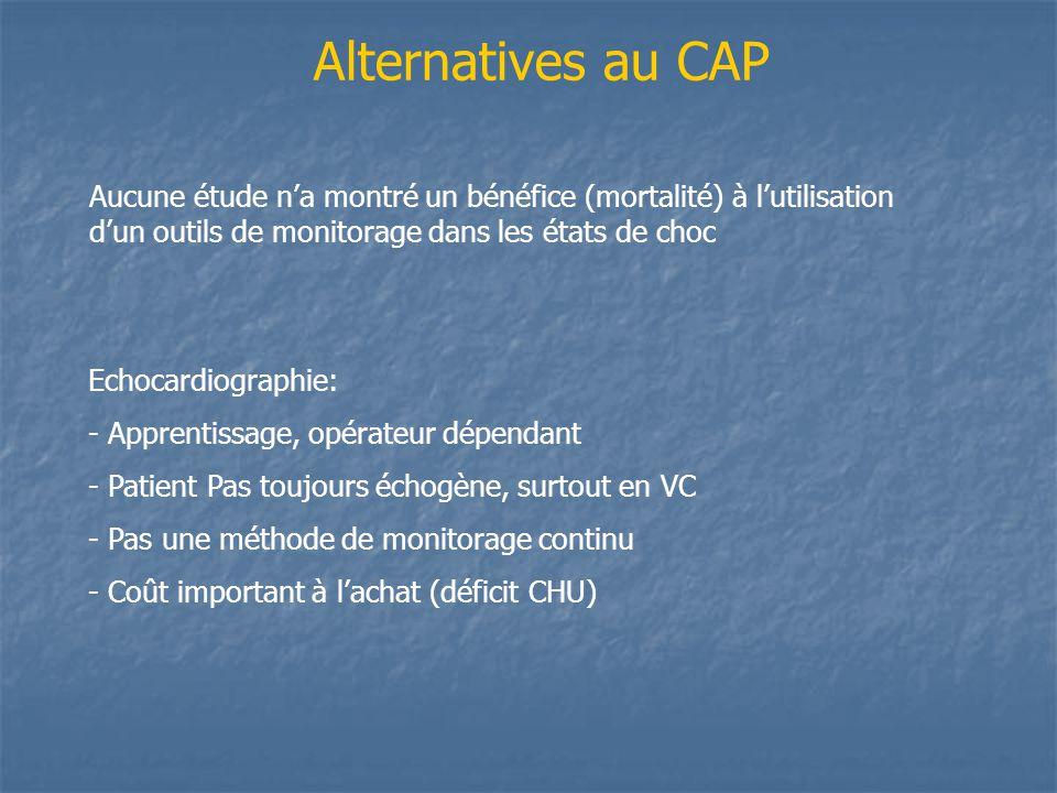 Alternatives au CAP Echocardiographie: - Apprentissage, opérateur dépendant - Patient Pas toujours échogène, surtout en VC - Pas une méthode de monito