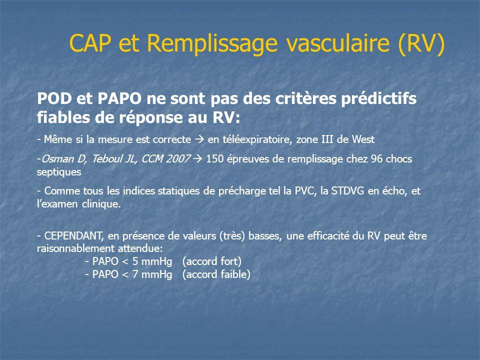 CAP et Remplissage vasculaire (RV) POD et PAPO ne sont pas des critères prédictifs fiables de réponse au RV: - Même si la mesure est correcte en télée