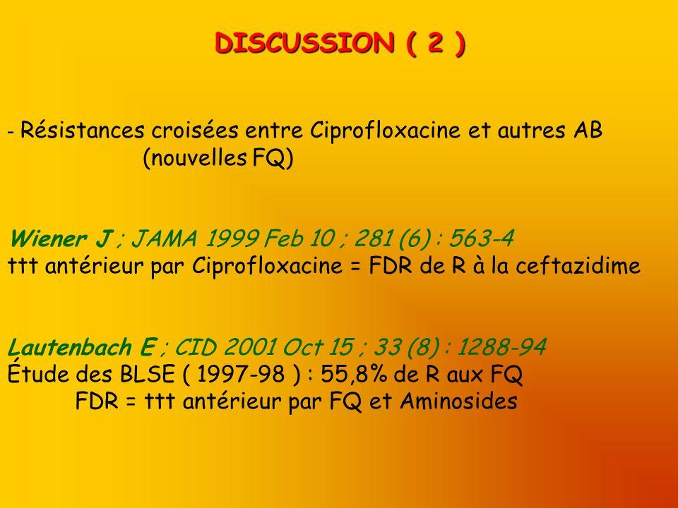 DISCUSSION ( 2 ) - Résistances croisées entre Ciprofloxacine et autres AB (nouvelles FQ) Wiener J ; JAMA 1999 Feb 10 ; 281 (6) : 563-4 ttt antérieur par Ciprofloxacine = FDR de R à la ceftazidime Lautenbach E ; CID 2001 Oct 15 ; 33 (8) : 1288-94 Étude des BLSE ( 1997-98 ) : 55,8% de R aux FQ FDR = ttt antérieur par FQ et Aminosides