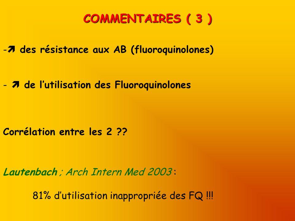 COMMENTAIRES ( 3 ) - des résistance aux AB (fluoroquinolones) - de lutilisation des Fluoroquinolones Corrélation entre les 2 ?? Lautenbach ; Arch Inte