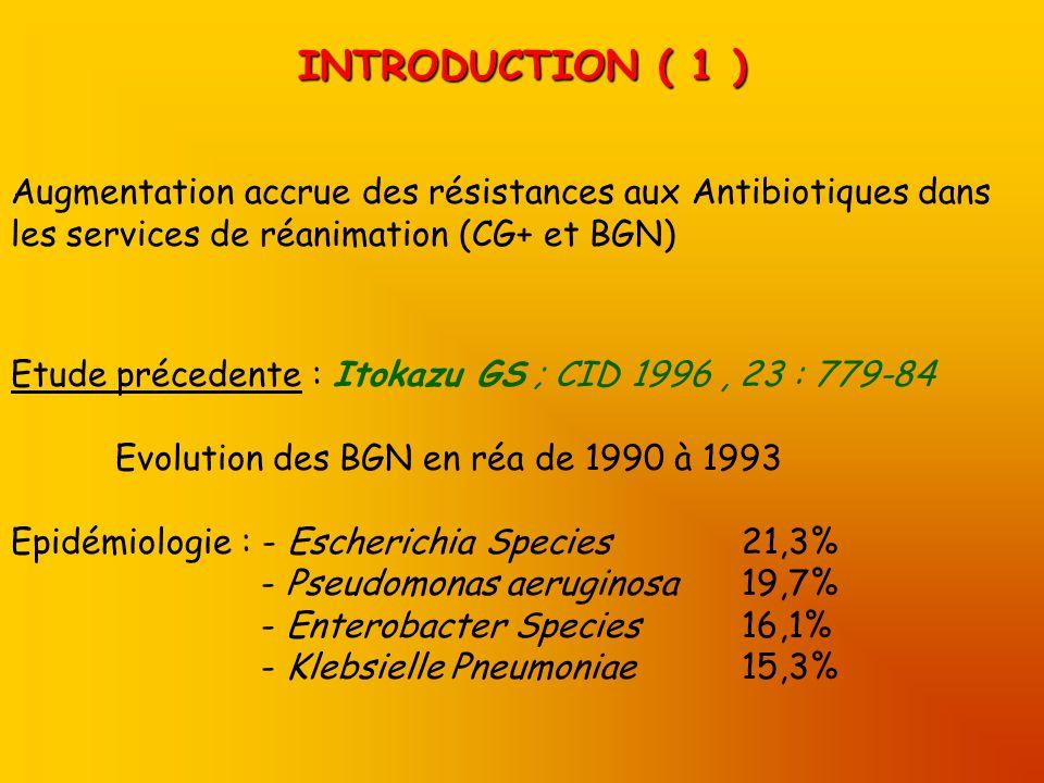 INTRODUCTION ( 1 ) Augmentation accrue des résistances aux Antibiotiques dans les services de réanimation (CG+ et BGN) Etude précedente : Itokazu GS ; CID 1996, 23 : 779-84 Evolution des BGN en réa de 1990 à 1993 Epidémiologie : - Escherichia Species21,3% - Pseudomonas aeruginosa19,7% - Enterobacter Species16,1% - Klebsielle Pneumoniae15,3%