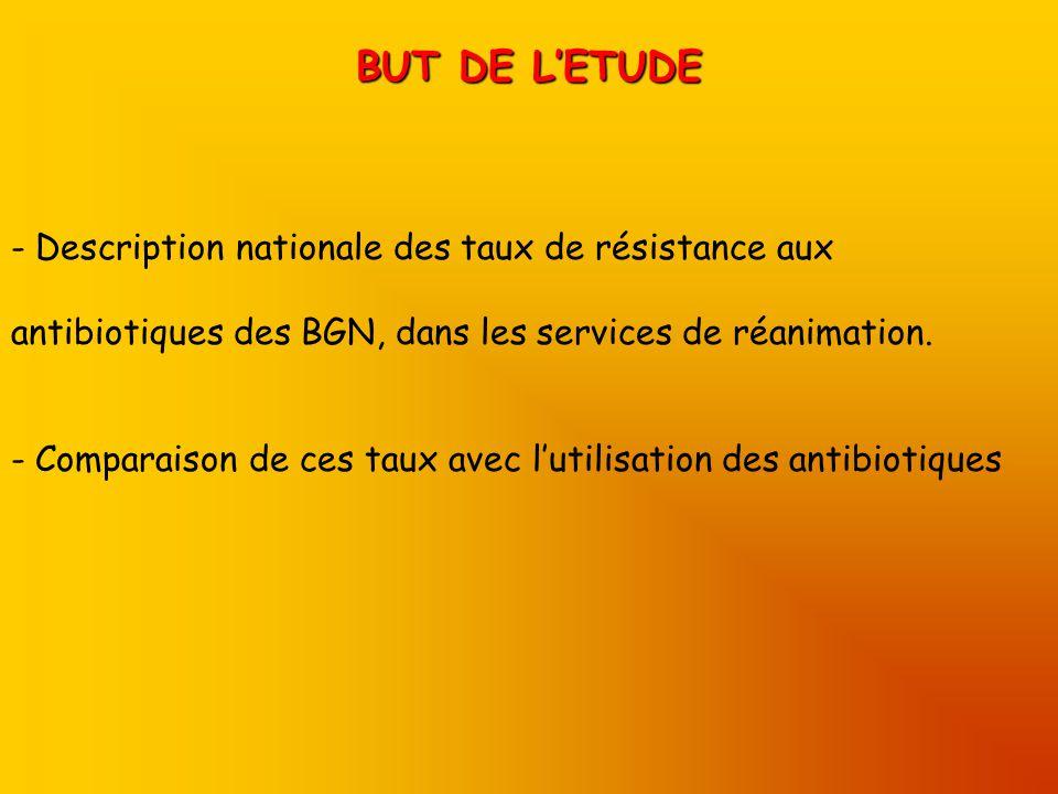 BUT DE LETUDE - Description nationale des taux de résistance aux antibiotiques des BGN, dans les services de réanimation. - Comparaison de ces taux av