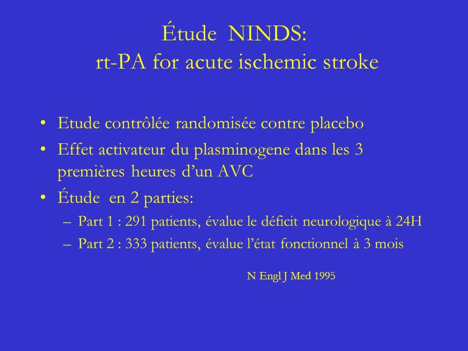 Étude NINDS: rt-PA for acute ischemic stroke Etude contrôlée randomisée contre placebo Effet activateur du plasminogene dans les 3 premières heures du