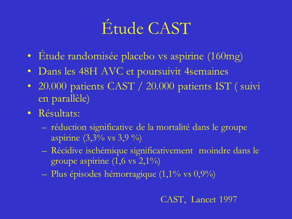 Étude CAST Étude randomisée placebo vs aspirine (160mg) Dans les 48H AVC et poursuivit 4semaines 20.000 patients CAST / 20.000 patients IST ( suivi en