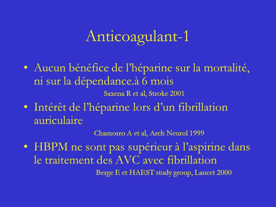 Anticoagulant-1 Aucun bénéfice de lhéparine sur la mortalité, ni sur la dépendance.à 6 mois Saxena R et al, Stroke 2001 Intérêt de lhéparine lors dun