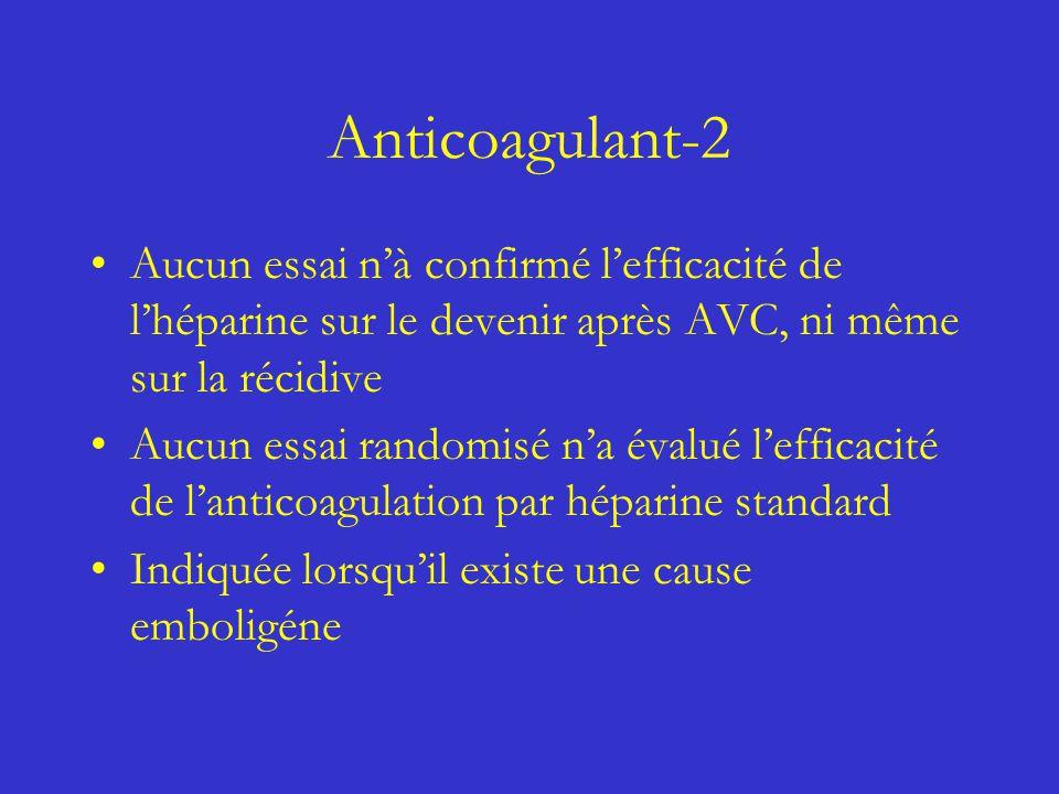 Anticoagulant-2 Aucun essai nà confirmé lefficacité de lhéparine sur le devenir après AVC, ni même sur la récidive Aucun essai randomisé na évalué lef