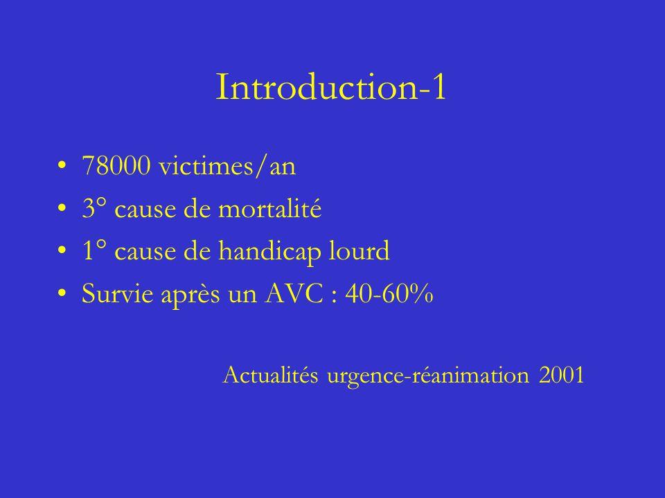 Introduction-1 78000 victimes/an 3° cause de mortalité 1° cause de handicap lourd Survie après un AVC : 40-60% Actualités urgence-réanimation 2001