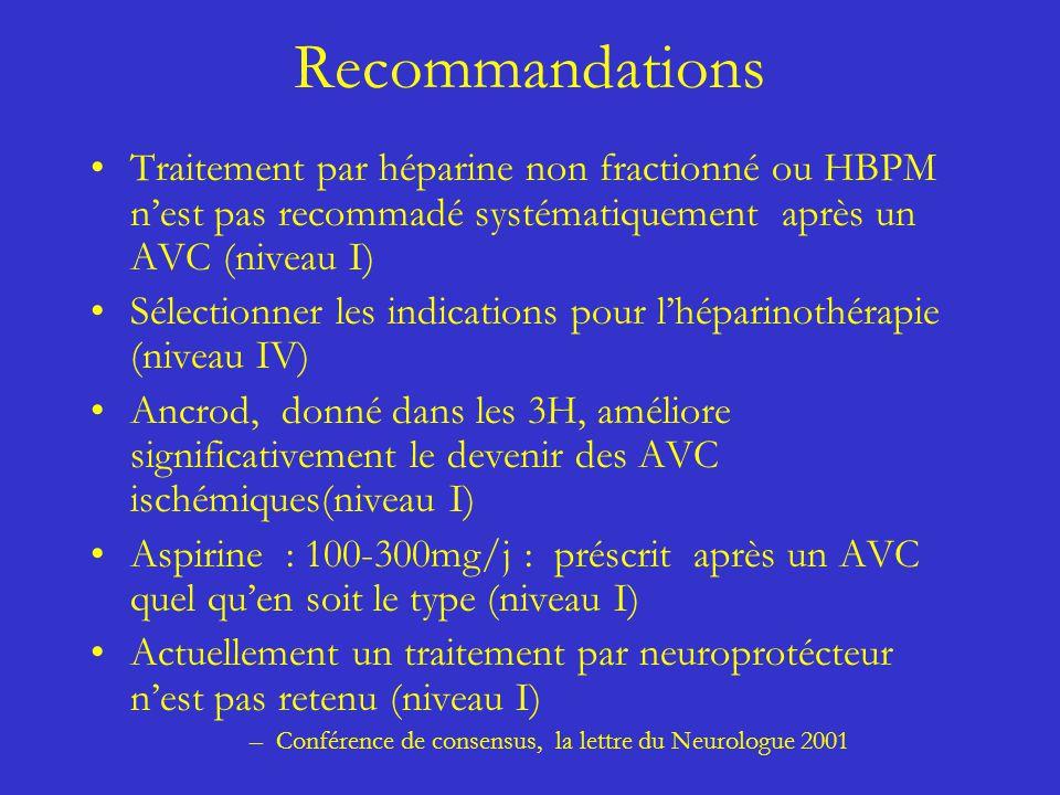Recommandations Traitement par héparine non fractionné ou HBPM nest pas recommadé systématiquement après un AVC (niveau I) Sélectionner les indication