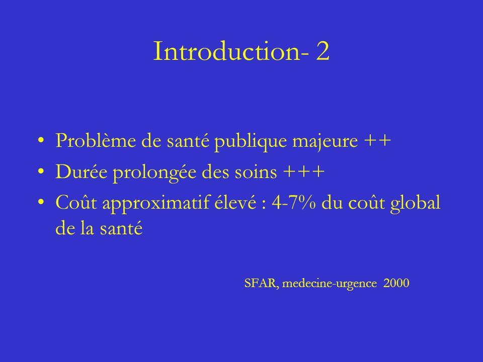 Introduction- 2 Problème de santé publique majeure ++ Durée prolongée des soins +++ Coût approximatif élevé : 4-7% du coût global de la santé SFAR, me