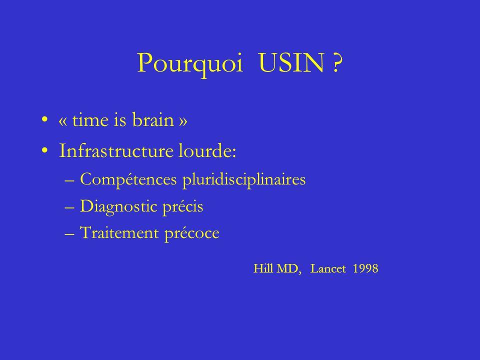 Pourquoi USIN ? « time is brain » Infrastructure lourde: –Compétences pluridisciplinaires –Diagnostic précis –Traitement précoce Hill MD, Lancet 1998
