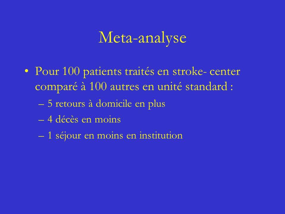 Meta-analyse Pour 100 patients traités en stroke- center comparé à 100 autres en unité standard : –5 retours à domicile en plus –4 décès en moins –1 s