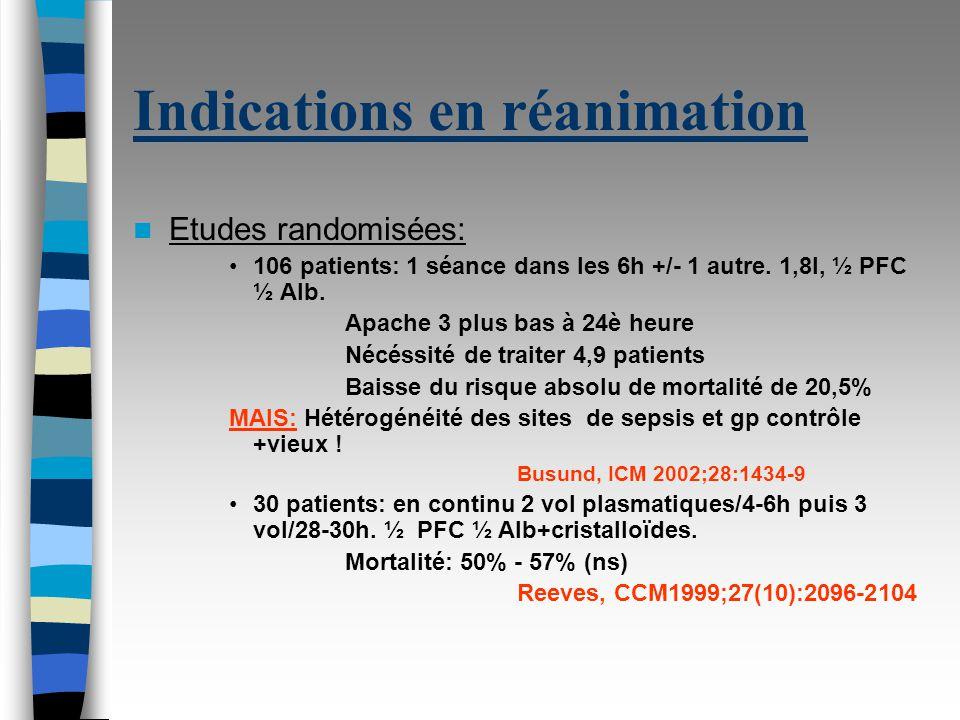 Indications en réanimation Etudes randomisées: 106 patients: 1 séance dans les 6h +/- 1 autre.