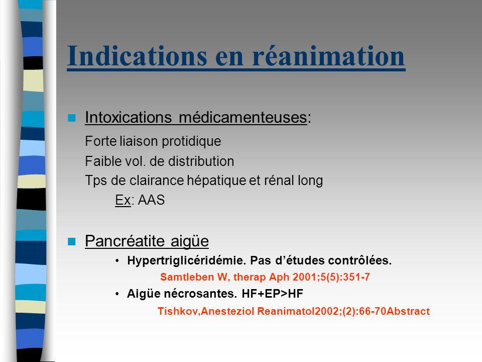 Indications en réanimation Intoxications médicamenteuses: Forte liaison protidique Faible vol.