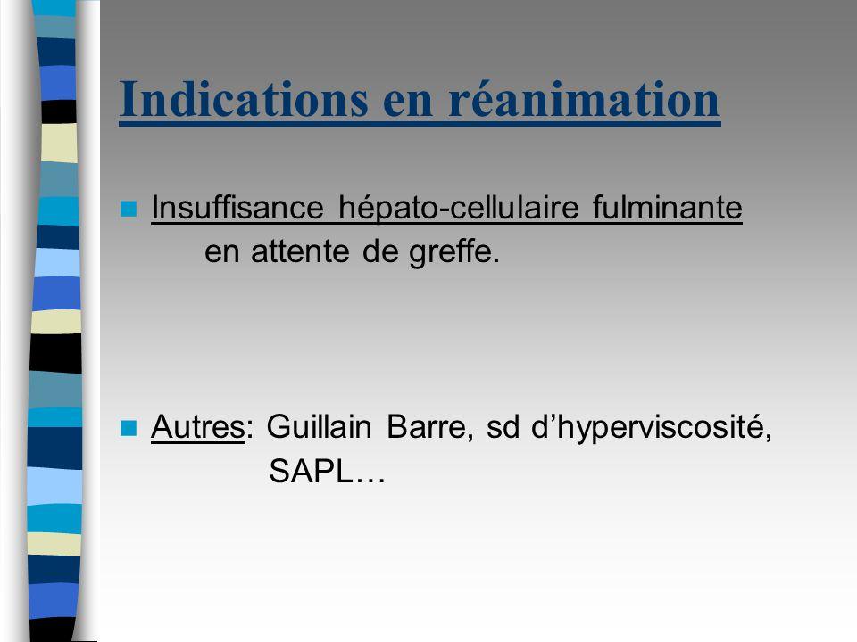 Indications en réanimation Insuffisance hépato-cellulaire fulminante en attente de greffe.