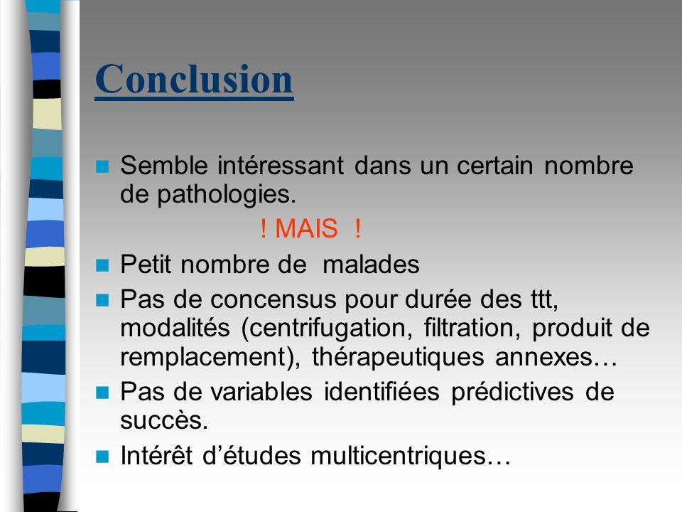 Conclusion Semble intéressant dans un certain nombre de pathologies.
