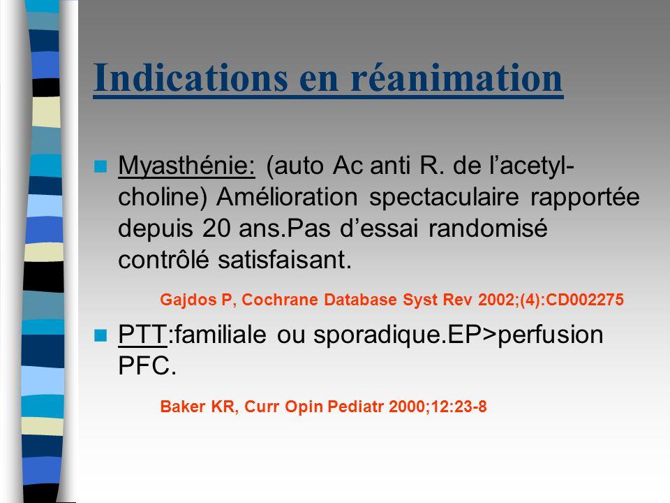 Indications en réanimation Myasthénie: (auto Ac anti R.