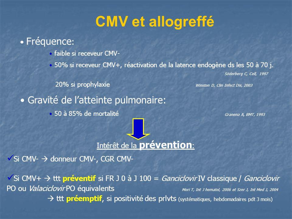 CMV et allogreffé Fréquence : faible si receveur CMV- 50% si receveur CMV+, réactivation de la latence endogène ds les 50 à 70 j.