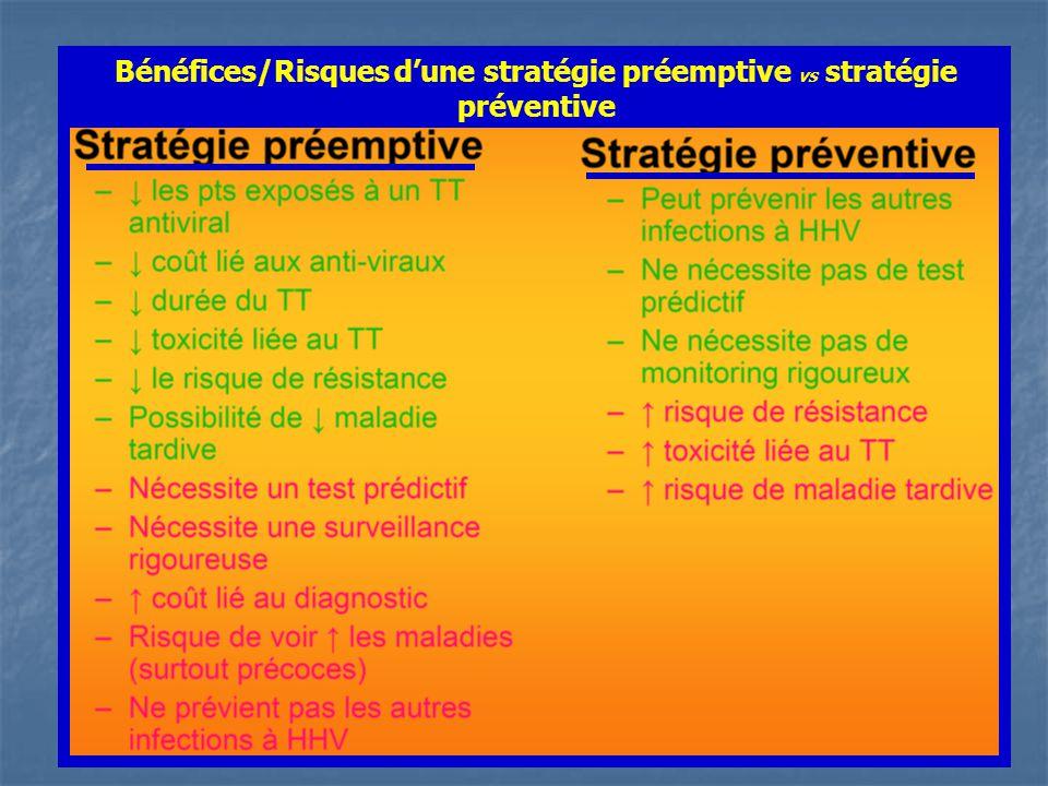 Bénéfices/Risques dune stratégie préemptive VS stratégie préventive