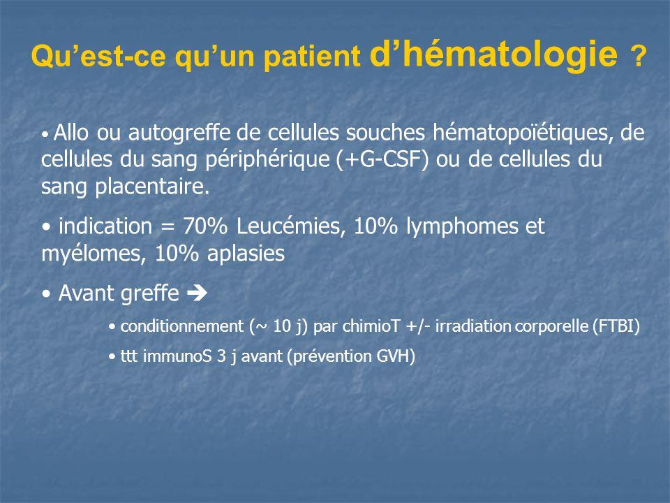 Quest-ce quun patient dhématologie ? Allo ou autogreffe de cellules souches hématopoïétiques, de cellules du sang périphérique (+G-CSF) ou de cellules