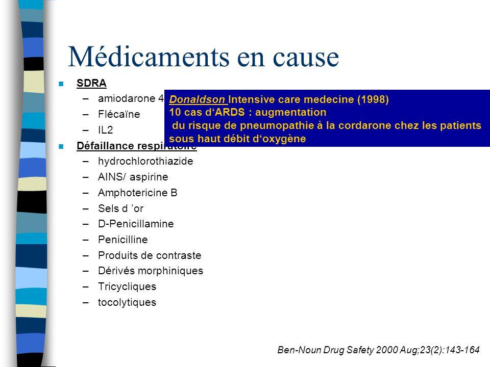 Médicaments en cause n SDRA –amiodarone 4 à 6% –Flécaïne –IL2 n Défaillance respiratoire –hydrochlorothiazide –AINS/ aspirine –Amphotericine B –Sels d