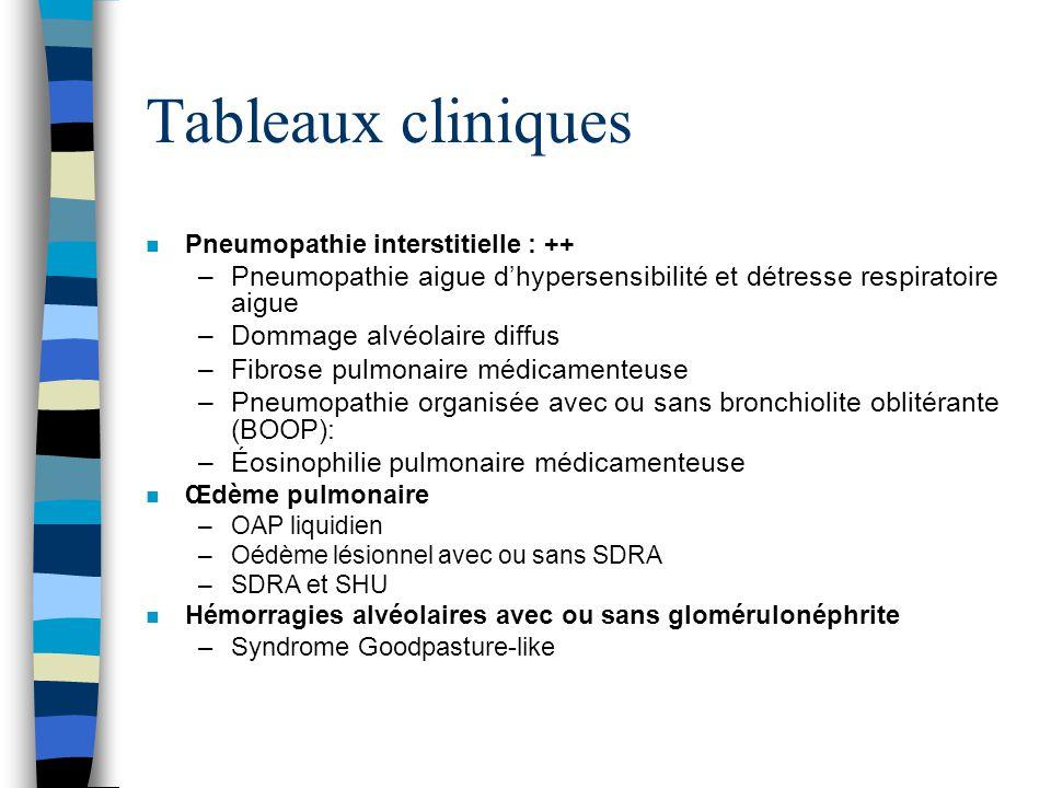 Conclusion n Diagnostic délimination n Tableaux cliniques très variable n Diagnostic positif par un faisceau darguments n Déclaration pharmacovigilance