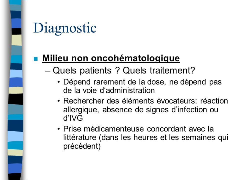 Diagnostic n Milieu non oncohématologique –Quels patients ? Quels traitement? Dépend rarement de la dose, ne dépend pas de la voie dadministration Rec