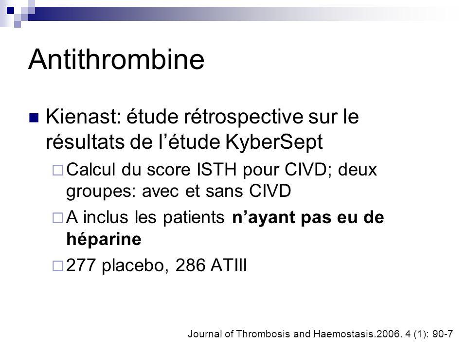 Antithrombine Kienast: étude rétrospective sur le résultats de létude KyberSept Calcul du score ISTH pour CIVD; deux groupes: avec et sans CIVD A incl