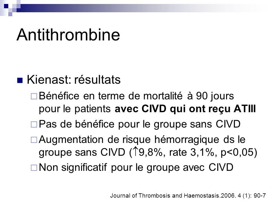 Antithrombine Kienast: résultats Bénéfice en terme de mortalité à 90 jours pour le patients avec CIVD qui ont reçu ATIII Pas de bénéfice pour le group