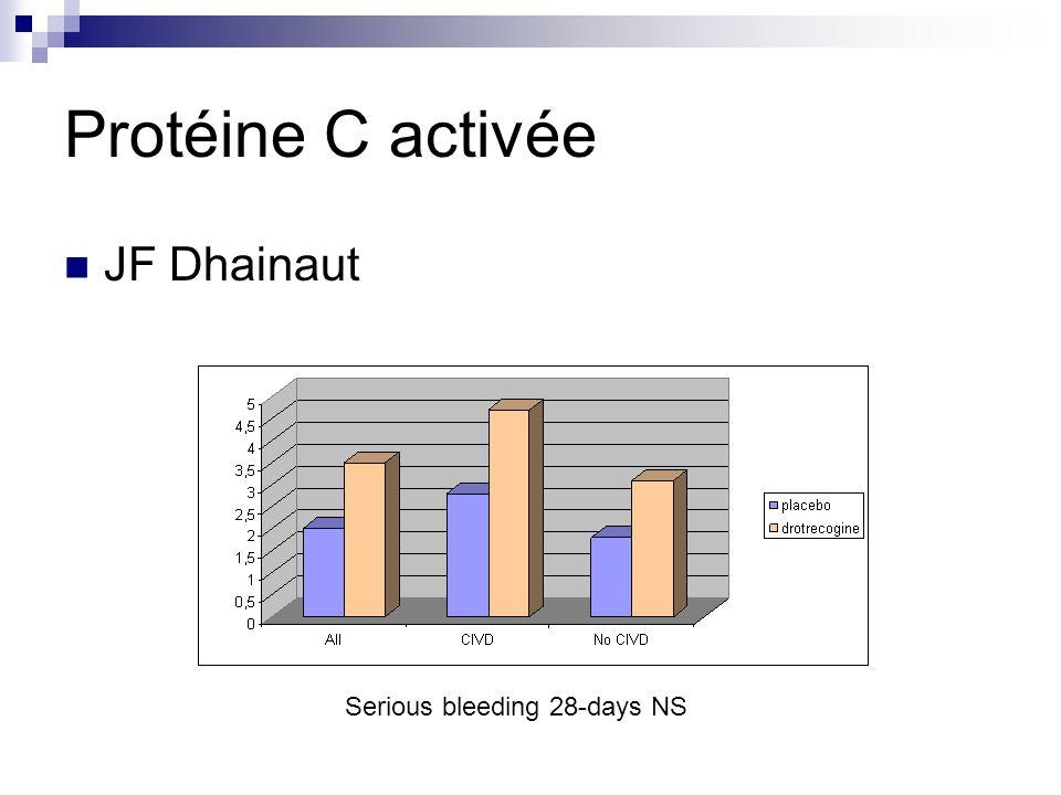 Protéine C activée JF Dhainaut Serious bleeding 28-days NS