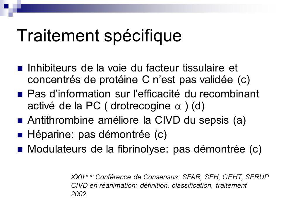 Protéine C activée JF Dhainaut: analyse rétrospective des données Prowess pour les patients avec CIVD 1,250,50,60,70,80,91,672 Overall Overt DIC No overt DIC N Drotrecogine Placebo 1690 454 1114 24,7% 30,5% 22,1% 30,8% 43,0% 27,1% Relative Risk of Death ( Point Estimate and 95% CI