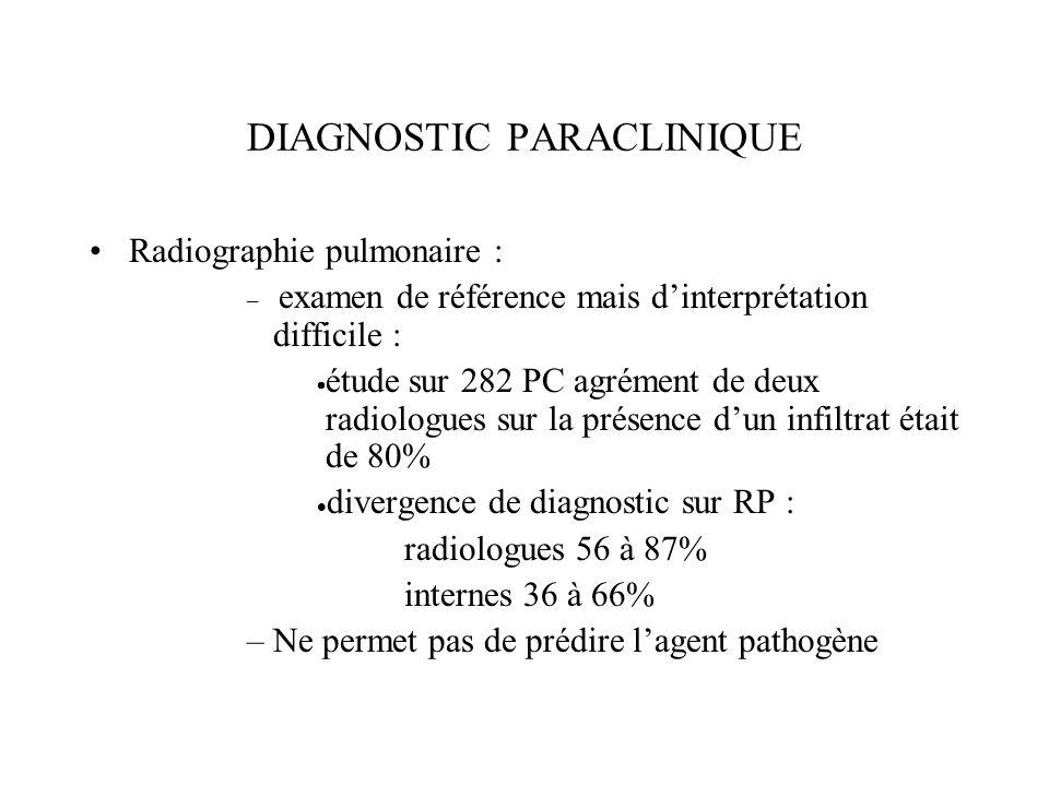 DIAGNOSTIC PARACLINIQUE Radiographie pulmonaire : – examen de référence mais dinterprétation difficile : étude sur 282 PC agrément de deux radiologues