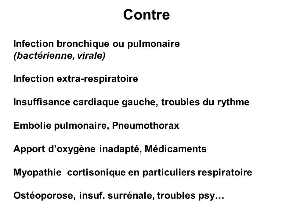 Infection bronchique ou pulmonaire (bactérienne, virale) Infection extra-respiratoire Insuffisance cardiaque gauche, troubles du rythme Embolie pulmon
